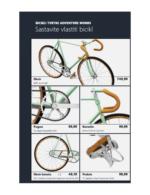 Katalog 3D proizvoda u programu Excel (model bicikla)