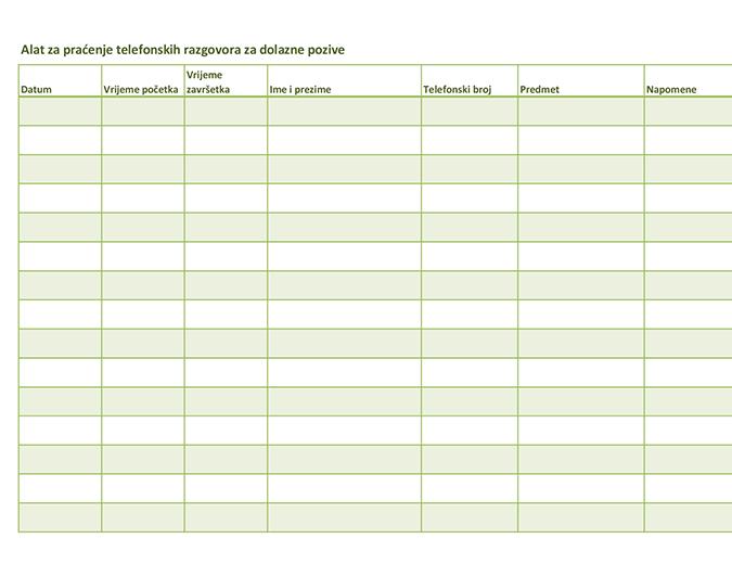 Alat za praćenje telefonskih razgovora (za dolazne i odlazne pozive)