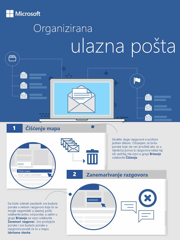Organizirana ulazna pošta