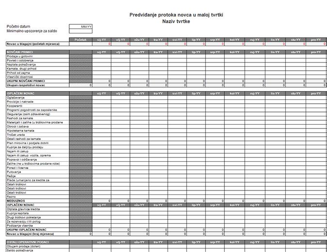 Predviđanje protoka novca u maloj tvrtki