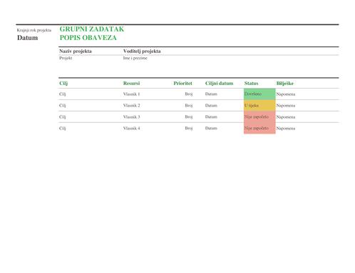 Popis obaveza za grupni zadatak