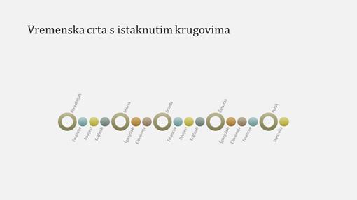Slajd dijagrama s vremenskom trakom događaja (široki zaslon)