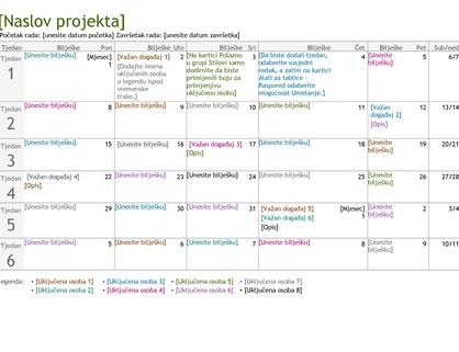 Vremenska crta za planiranje projekta