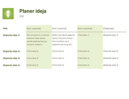 Planer ideja
