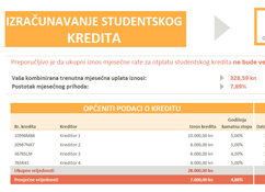 Izračunavanje studentskog kredita