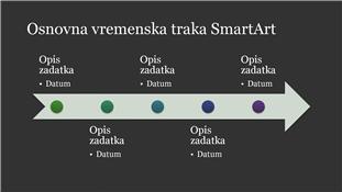 Osnovna vremenska traka SmartArt (bijelo na tamnosivom), široki zaslon