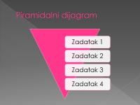 Piramidalni dijagram