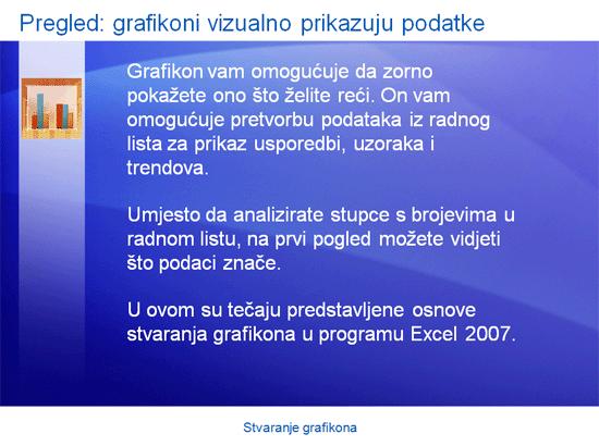 Prezentacija za obuku: Excel 2007 – stvaranje grafikona