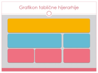 Grafikon tablične hijerarhije