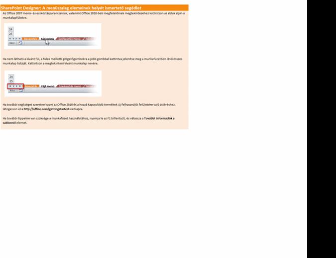 A SharePoint Designer 2010 menüszalagelemeinek helyét ismertető munkafüzet