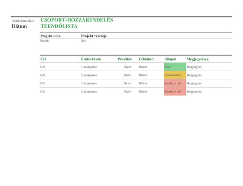Csoport-hozzárendelési teendőlista