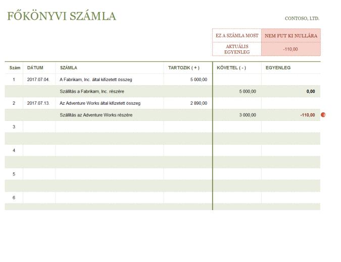 Könyvelési táblázat (T alakban)