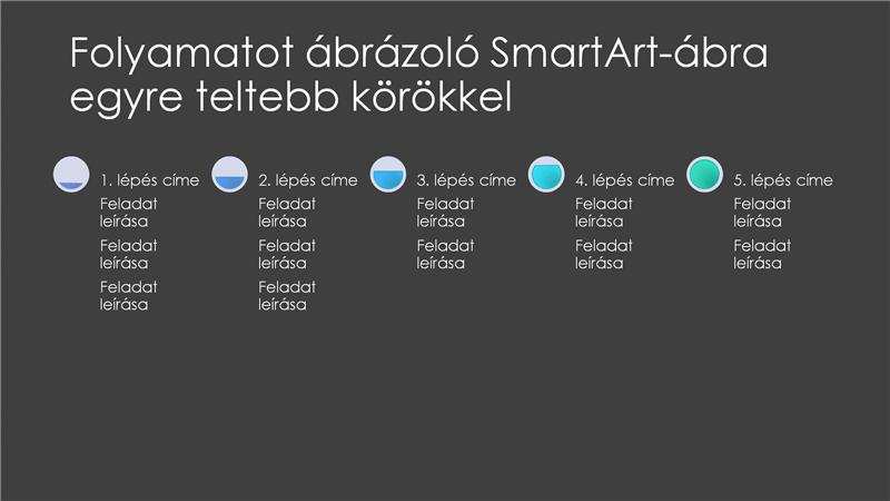 Folyamatot ábrázoló SmartArt-dia egyre teltebb körökkel (fekete alapon szürke és kék), szélesvásznú