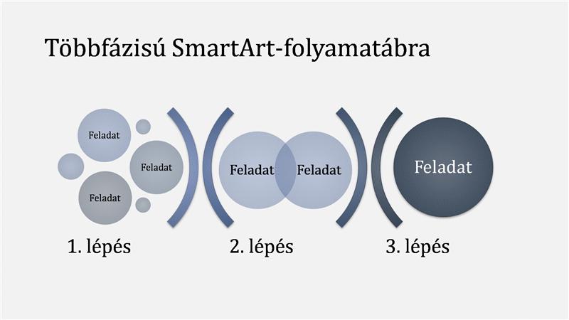 Többfázisú SmartArt-folyamatábra (világos-/sötétkék), szélesvásznú
