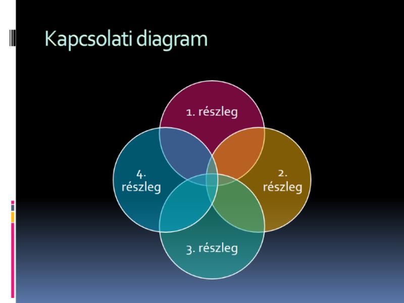 Kapcsolati diagram