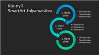 Kör-nyíl SmartArt-folyamatábra (fekete alapon kék és zöld), szélesvásznú