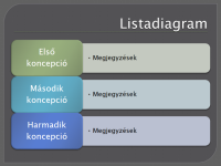 Listadiagram