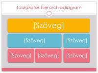 Táblázatos hierarchiadiagram