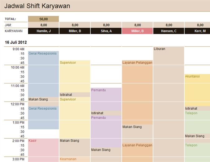 Jadwal shift kerja karyawan