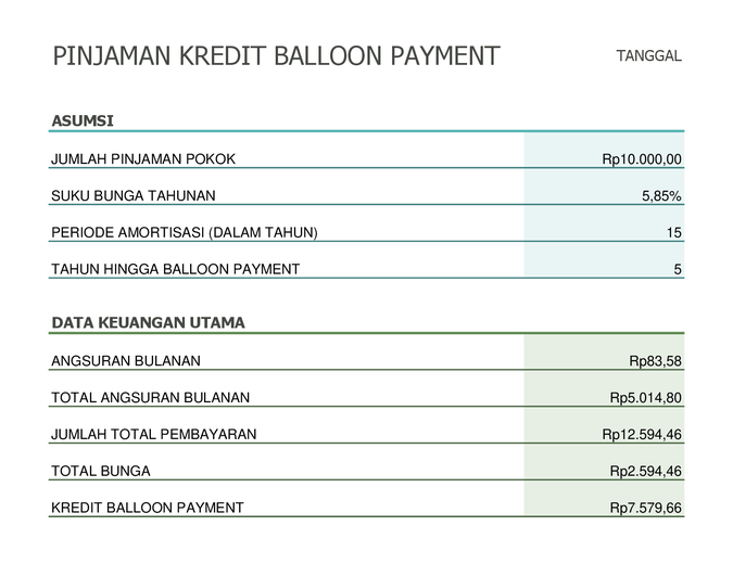 Kalkulator kredit balloon payment