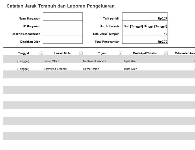 Catatan jarak tempuh dan laporan pengeluaran