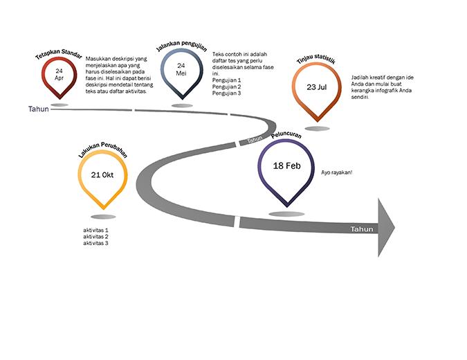 Garis waktu infografik