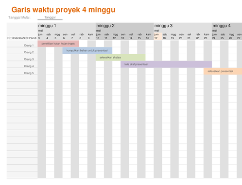 Garis waktu proyek