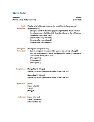 Resume (Desain fungsional)