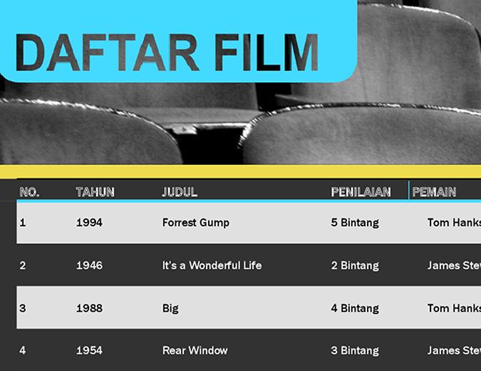 Daftar film