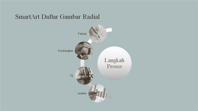 Memproses SmartArt dengan daftar gambar radial (layar lebar)