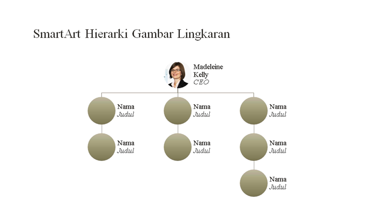 Bagan organisasi gambar lingkaran (layar lebar)