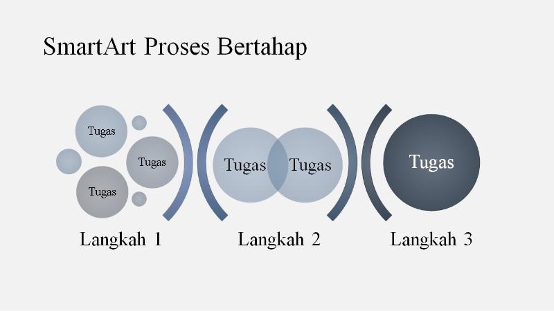 SmartArt Proses Berfase (biru muda/tua), layar lebar