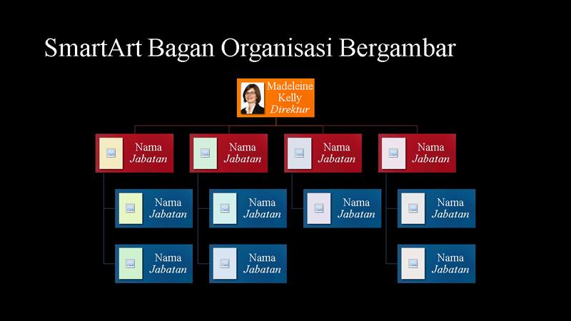 Slide Struktur Organisasi Bergambar (multiwarna dengan latar hitam), layar lebar