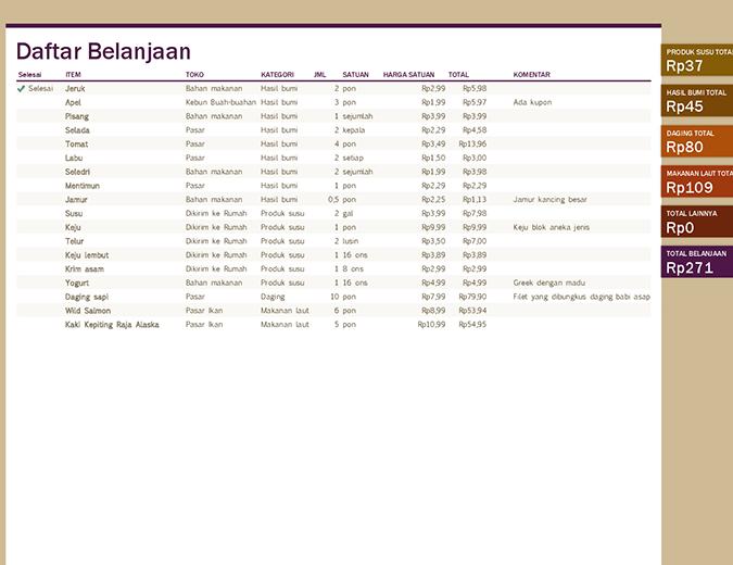 Daftar belanja
