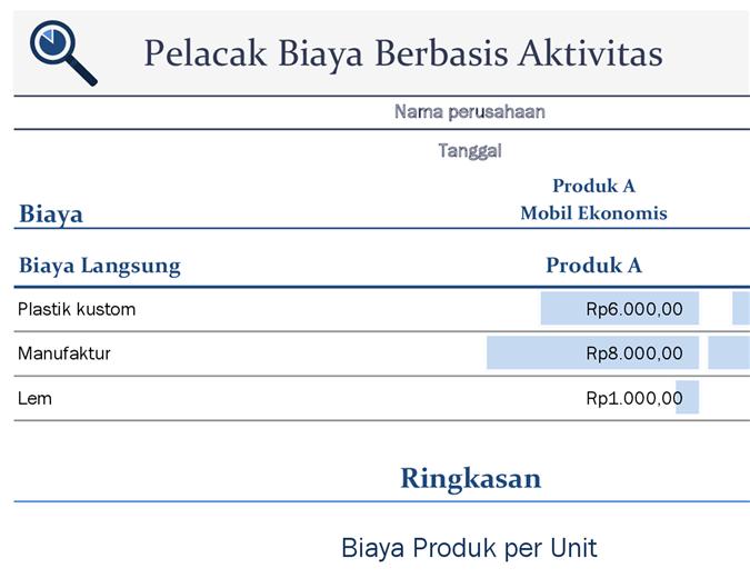 Pencatat biaya terkait aktivitas