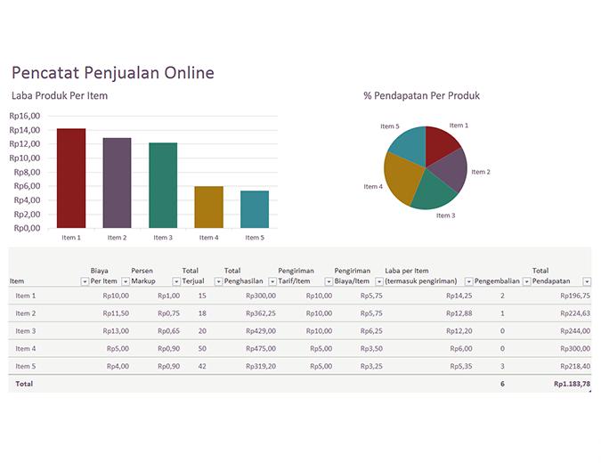 Pencatat Penjualan Online