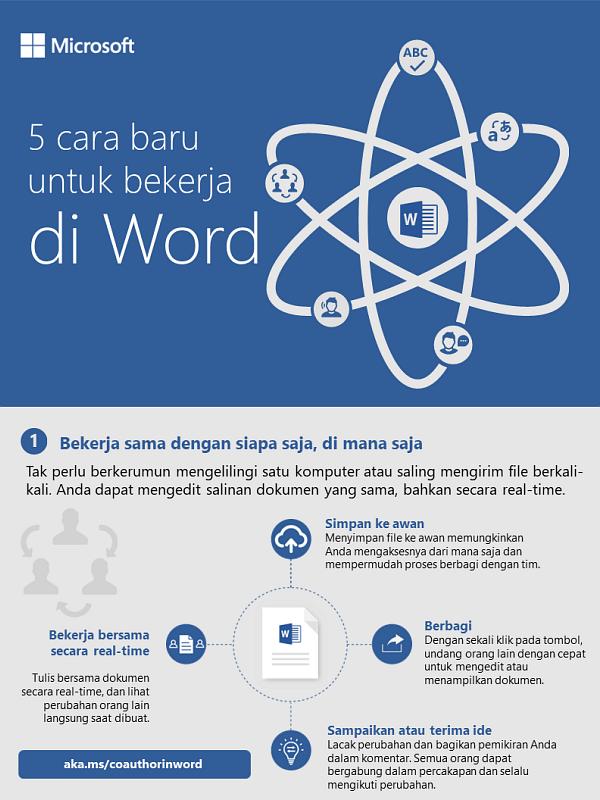 5 cara baru untuk bekerja di Word