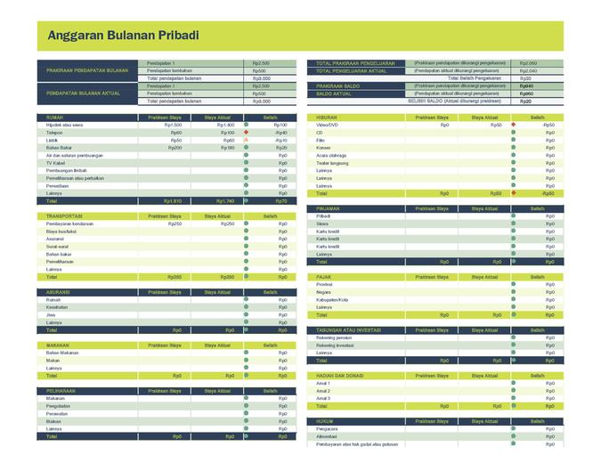 Lembar bentang anggaran bulanan pribadi
