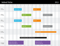 Jadwal kelas (menurut waktu)