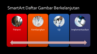 Slide SmartArt Daftar Gambar Berkelanjutan (multiwarna dengan latar hitam), layar lebar