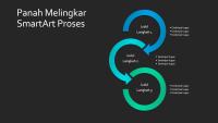 Slide SmartArt Proses Panah Melingkar (biru-hijau dengan latar hitam), layar lebar