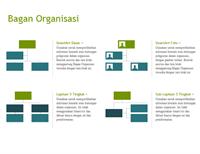 Struktur organisasi (visual)