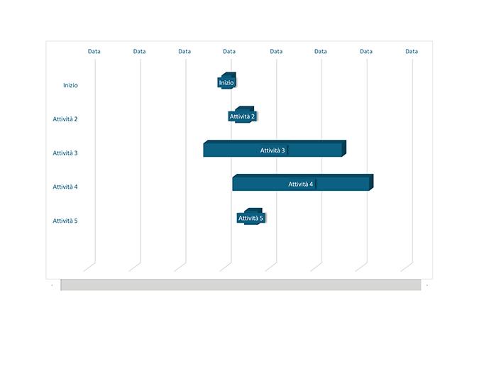 Diagramma di Gantt di progetto