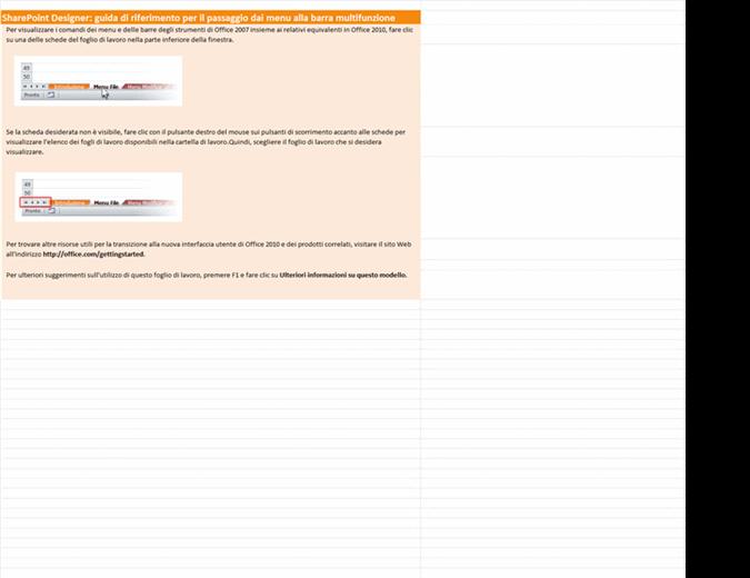 SharePoint Designer 2010: cartella di lavoro di riferimento con le corrispondenze tra menu e barra multifunzione