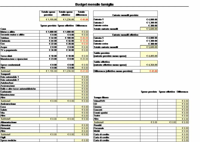 Budget mensile famiglia