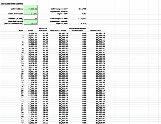 Calcolatore per gli investimenti annui