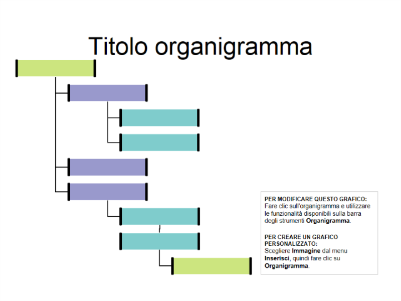 Organigramma sporgente verso destra