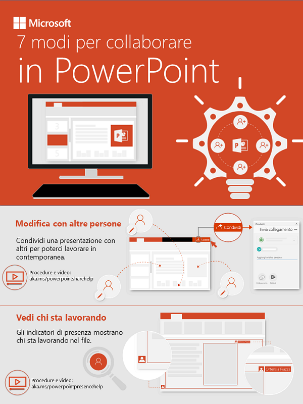7 modi per collaborare in PowerPoint
