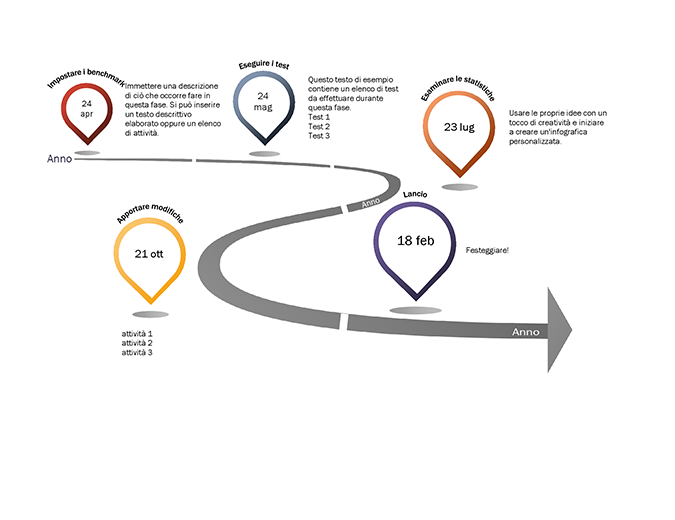 Sequenza temporale infografica