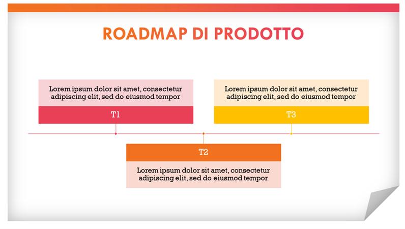 Roadmap di prodotto moderna